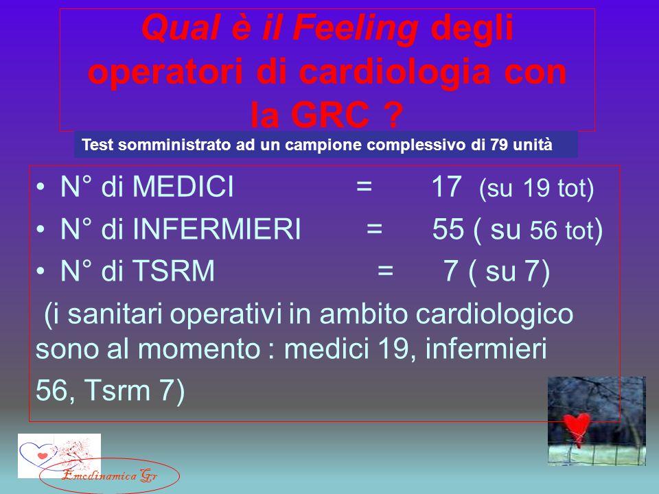 Qual è il Feeling degli operatori di cardiologia con la GRC ? N° di MEDICI = 17 (su 19 tot) N° di INFERMIERI = 55 ( su 56 tot ) N° di TSRM = 7 ( su 7)