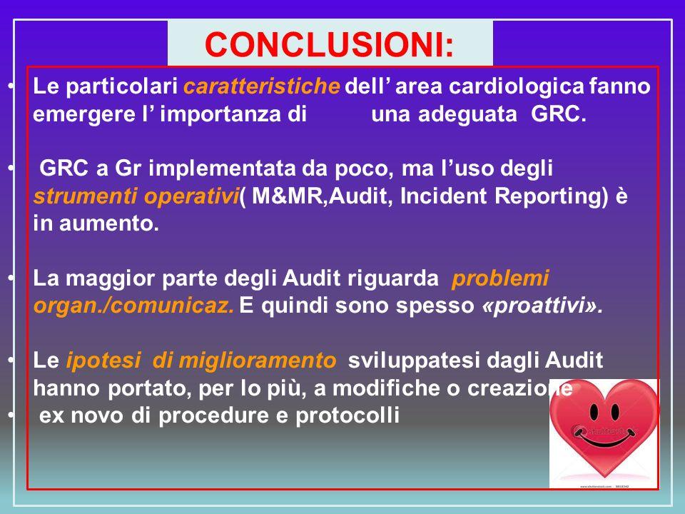 CONCLUSIONI: Le particolari caratteristiche dell area cardiologica fanno emergere l importanza di una adeguata GRC. GRC a Gr implementata da poco, ma
