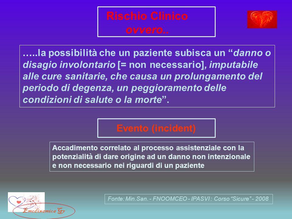 …..la possibilità che un paziente subisca un danno o disagio involontario [= non necessario], imputabile alle cure sanitarie, che causa un prolungamen