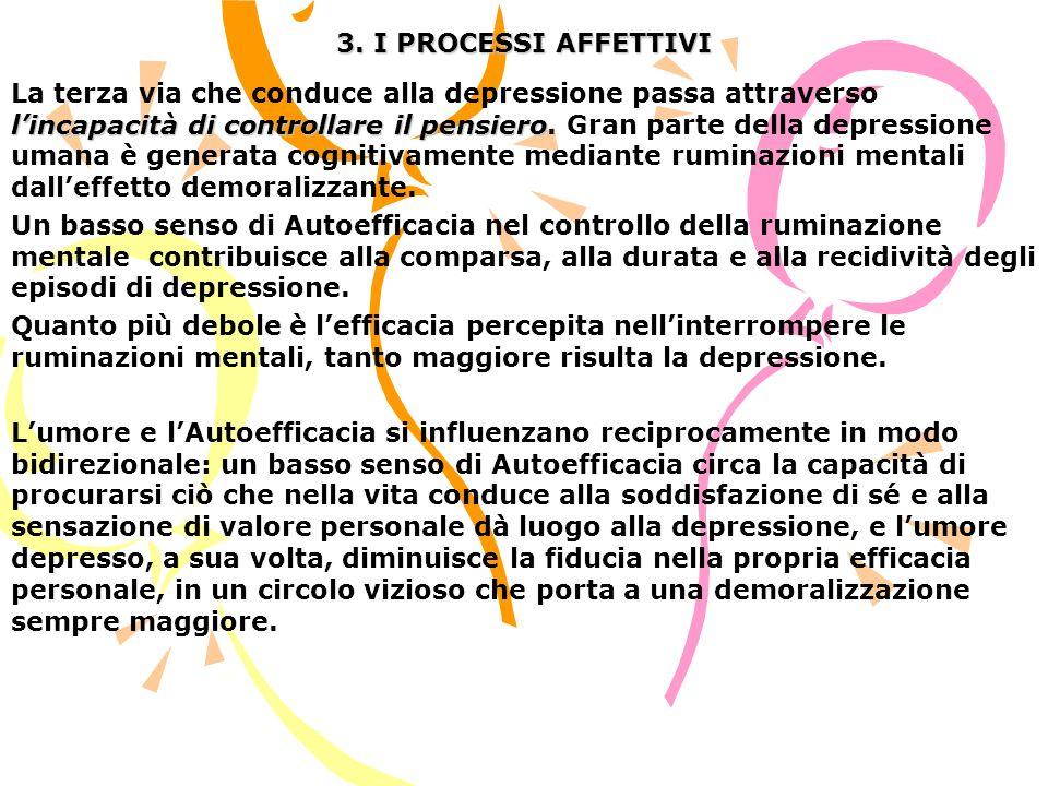 3. I PROCESSI AFFETTIVI lincapacità di controllare il pensiero La terza via che conduce alla depressione passa attraverso lincapacità di controllare i