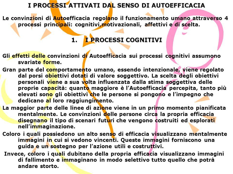 I PROCESSI ATTIVATI DAL SENSO DI AUTOEFFICACIA Le convinzioni di Autoefficacia regolano il funzionamento umano attraverso 4 processi principali: cogni