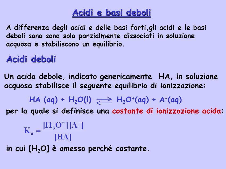 A differenza degli acidi e delle basi forti,gli acidi e le basi deboli sono sono solo parzialmente dissociati in soluzione acquosa e stabiliscono un e