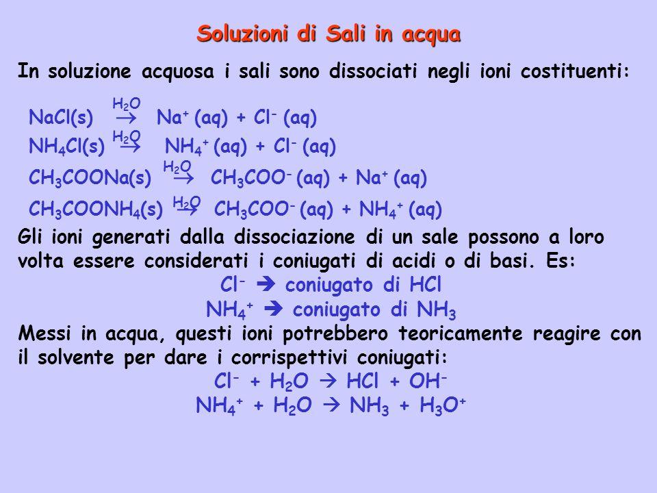 Soluzioni di Sali in acqua In soluzione acquosa i sali sono dissociati negli ioni costituenti: NaCl(s) Na + (aq) + Cl - (aq) NH 4 Cl(s) NH 4 + (aq) +