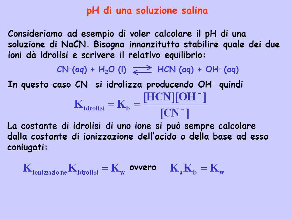 pH di una soluzione salina Consideriamo ad esempio di voler calcolare il pH di una soluzione di NaCN. Bisogna innanzitutto stabilire quale dei due ion