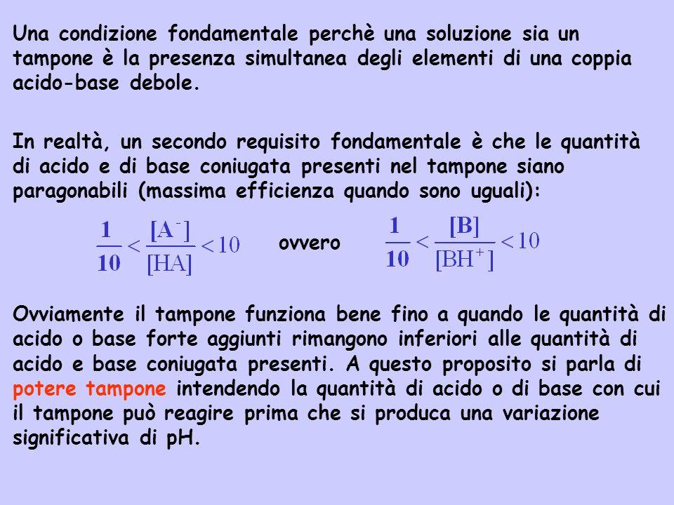 Una condizione fondamentale perchè una soluzione sia un tampone è la presenza simultanea degli elementi di una coppia acido-base debole. In realtà, un