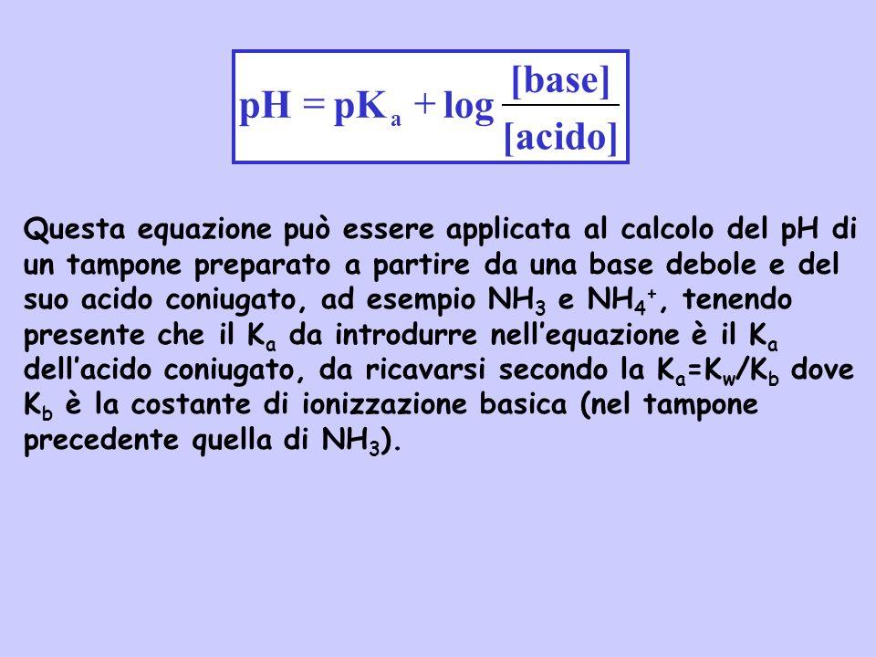 Questa equazione può essere applicata al calcolo del pH di un tampone preparato a partire da una base debole e del suo acido coniugato, ad esempio NH