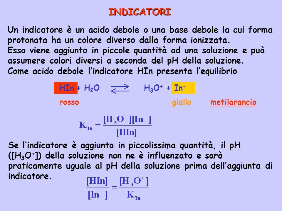 INDICATORI Un indicatore è un acido debole o una base debole la cui forma protonata ha un colore diverso dalla forma ionizzata. Esso viene aggiunto in