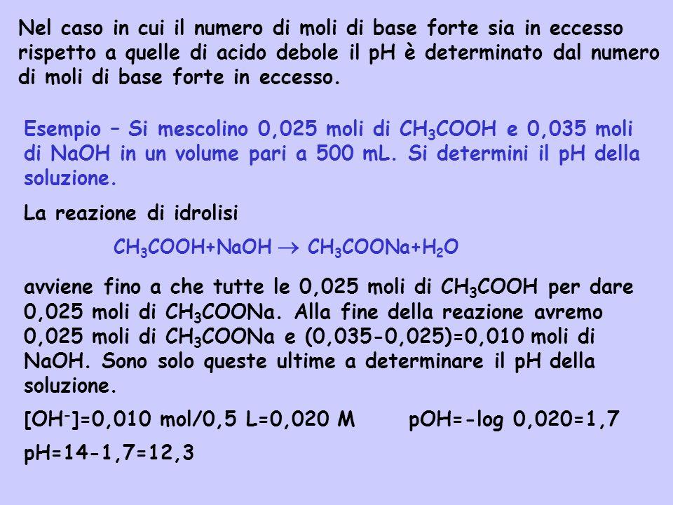 Nel caso in cui il numero di moli di base forte sia in eccesso rispetto a quelle di acido debole il pH è determinato dal numero di moli di base forte