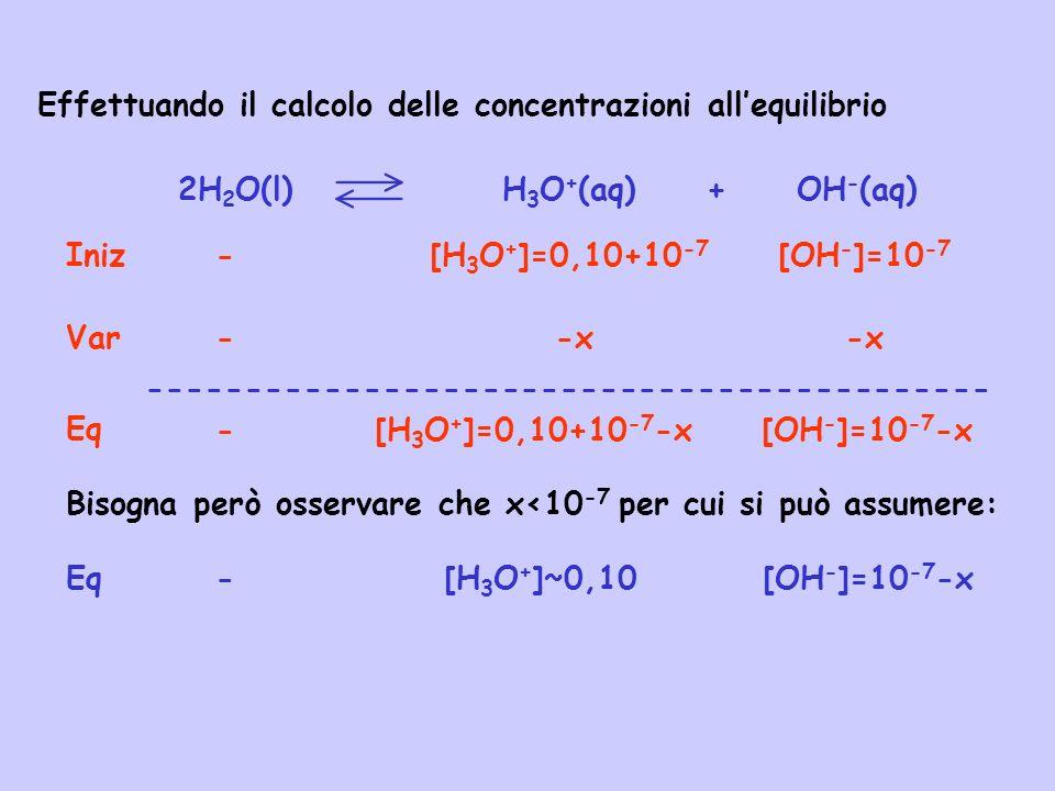 2H 2 O(l) H 3 O + (aq) + OH - (aq) Effettuando il calcolo delle concentrazioni allequilibrio - [H 3 O + ]=0,10+10 -7 [OH - ]=10 -7 - -x -x - [H 3 O +