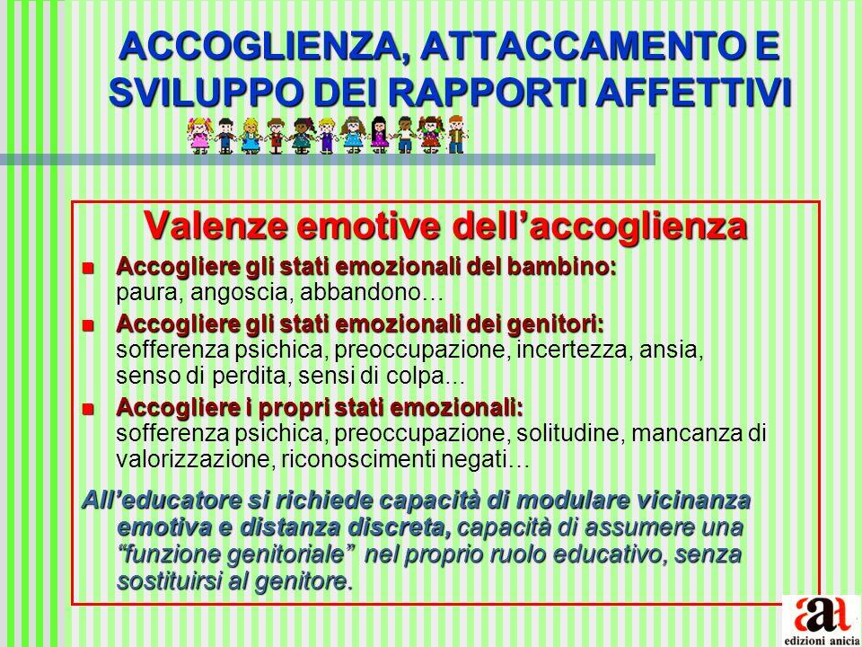 ACCOGLIENZA, ATTACCAMENTO E SVILUPPO DEI RAPPORTI AFFETTIVI Valenze emotive dellaccoglienza Accogliere gli stati emozionali del bambino: Accogliere gl