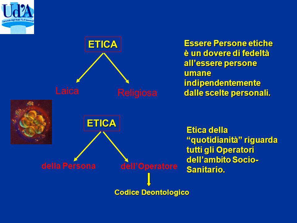 ETICA Laica Religiosa Essere Persone etiche è un dovere di fedeltà allessere persone umane indipendentemente dalle scelte personali. ETICA della Perso