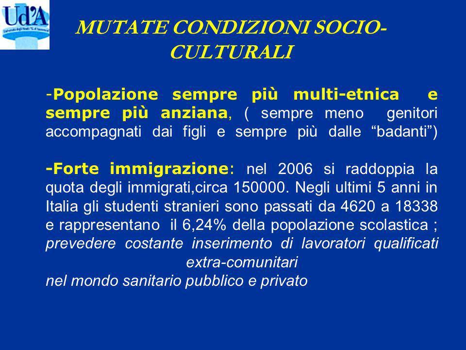 MUTATE CONDIZIONI SOCIO- CULTURALI -Popolazione sempre più multi-etnica e sempre più anziana, ( sempre meno genitori accompagnati dai figli e sempre p