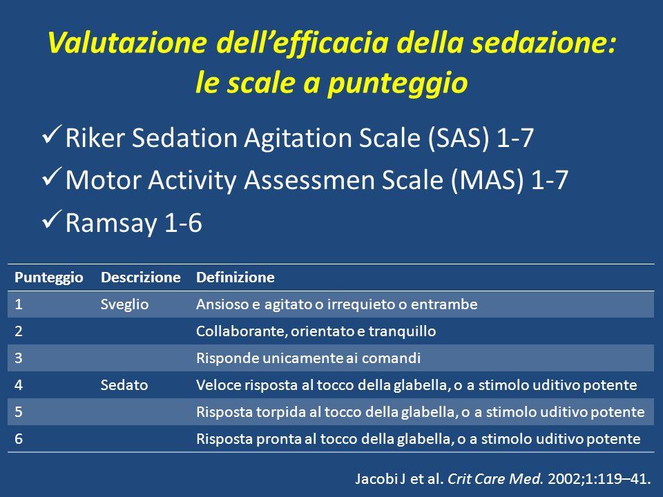 Valutazione dellefficacia della sedazione: le scale a punteggio Riker Sedation Agitation Scale (SAS) 1-7 Motor Activity Assessmen Scale (MAS) 1-7 Ramsay 1-6 PunteggioDescrizioneDefinizione 1SveglioAnsioso e agitato o irrequieto o entrambe 2Collaborante, orientato e tranquillo 3Risponde unicamente ai comandi 4SedatoVeloce risposta al tocco della glabella, o a stimolo uditivo potente 5Risposta torpida al tocco della glabella, o a stimolo uditivo potente 6Risposta pronta al tocco della glabella, o a stimolo uditivo potente Jacobi J et al.