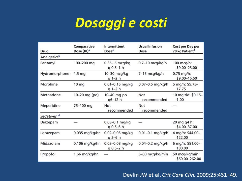 Dosaggi e costi Devlin JW et al. Crit Care Clin. 2009;25:431–49.