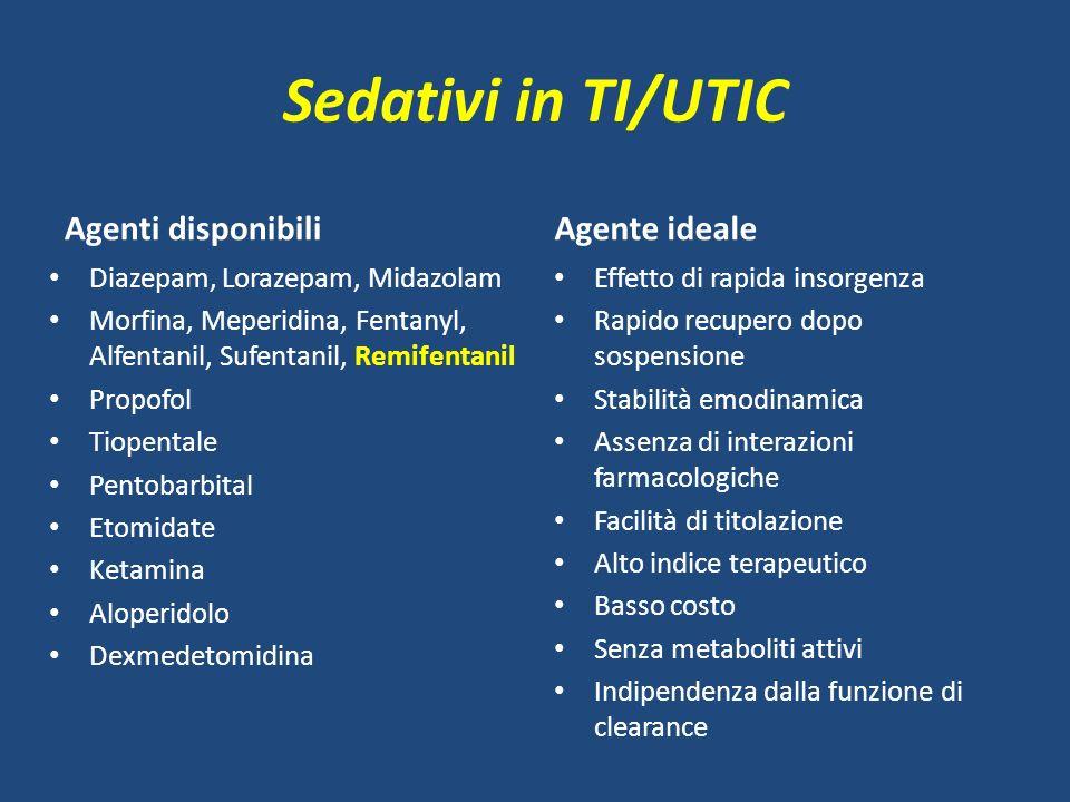 Uso clinico di sedativi e analgesici Darrouj J et al.