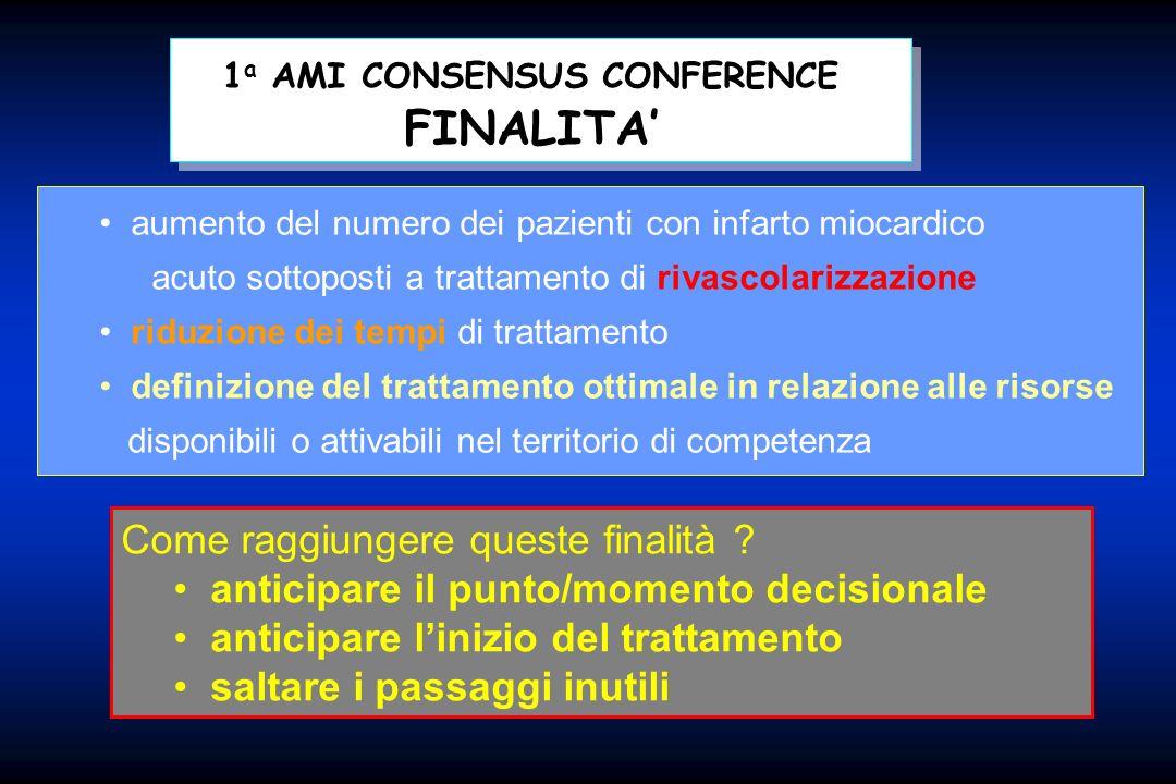 1 a AMI CONSENSUS CONFERENCE FINALITA 1 a AMI CONSENSUS CONFERENCE FINALITA aumento del numero dei pazienti con infarto miocardico acuto sottoposti a