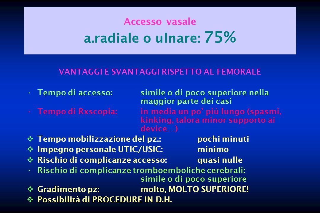 Accesso vasale a.radiale o ulnare: 75% VANTAGGI E SVANTAGGI RISPETTO AL FEMORALE Tempo di accesso: simile o di poco superiore nella maggior parte dei