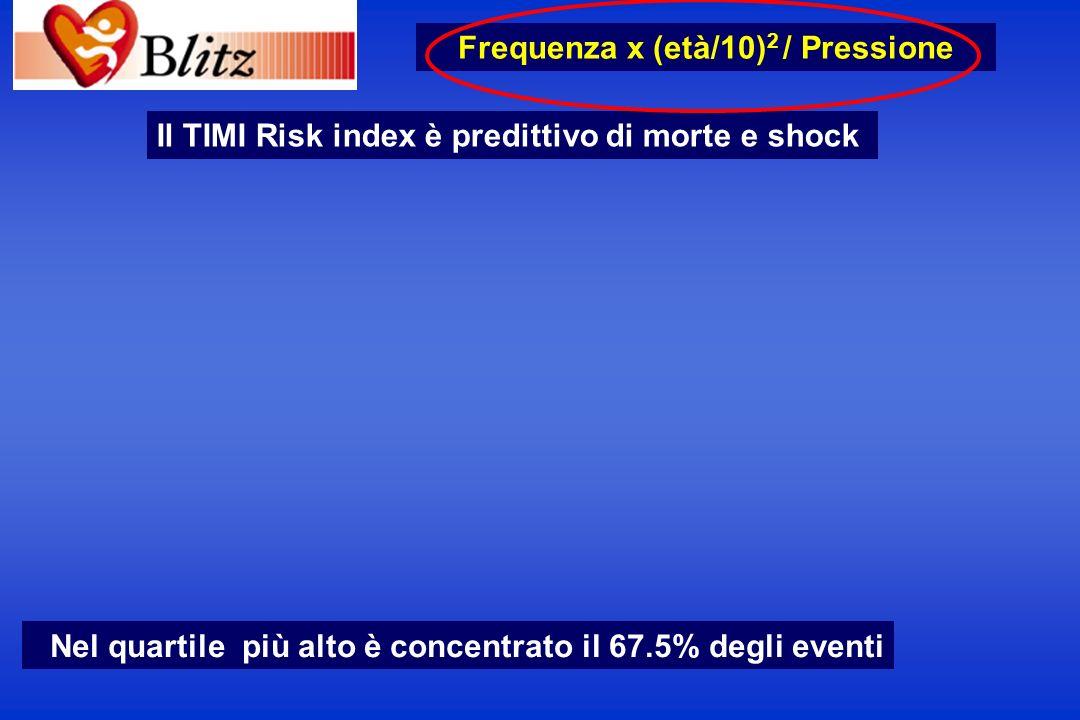 Nel quartile più alto è concentrato il 67.5% degli eventi Il TIMI Risk index è predittivo di morte e shock Frequenza x (età/10) 2 / Pressione