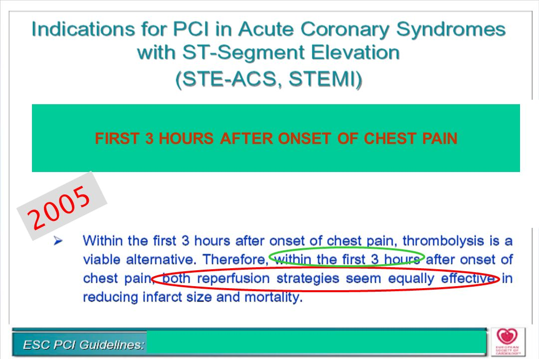 FIRST 3 HOURS AFTER ONSET OF CHEST PAIN 2005