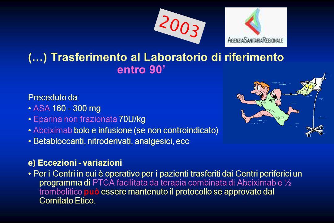 (…) Trasferimento al Laboratorio di riferimento entro 90 Preceduto da: ASA 160 - 300 mg Eparina non frazionata 70U/kg Abciximab bolo e infusione (se n