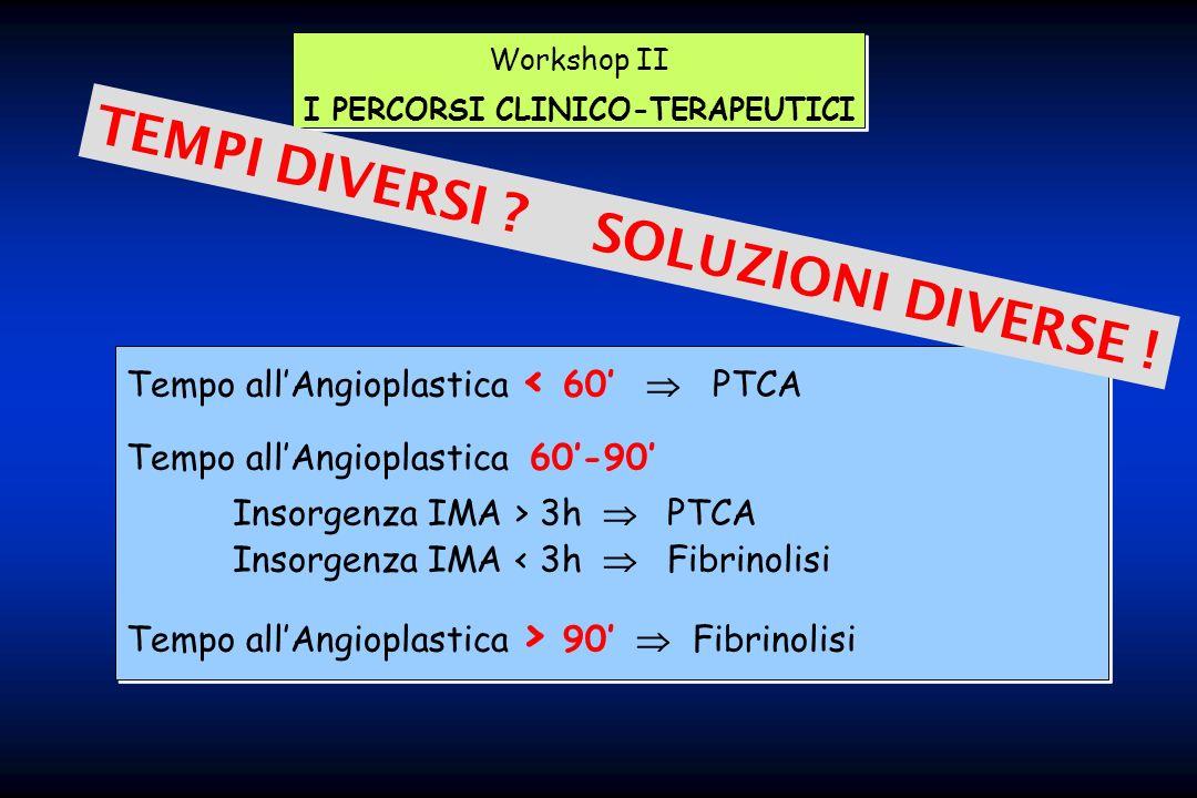 (…) Trasferimento al Laboratorio di riferimento entro 90 Preceduto da: ASA 160 - 300 mg Eparina non frazionata 70U/kg Abciximab bolo e infusione (se non controindicato) Betabloccanti, nitroderivati, analgesici, ecc e) Eccezioni - variazioni Per i Centri in cui è operativo per i pazienti trasferiti dai Centri periferici un programma di PTCA facilitata da terapia combinata di Abciximab e ½ trombolitico può essere mantenuto il protocollo se approvato dal Comitato Etico.
