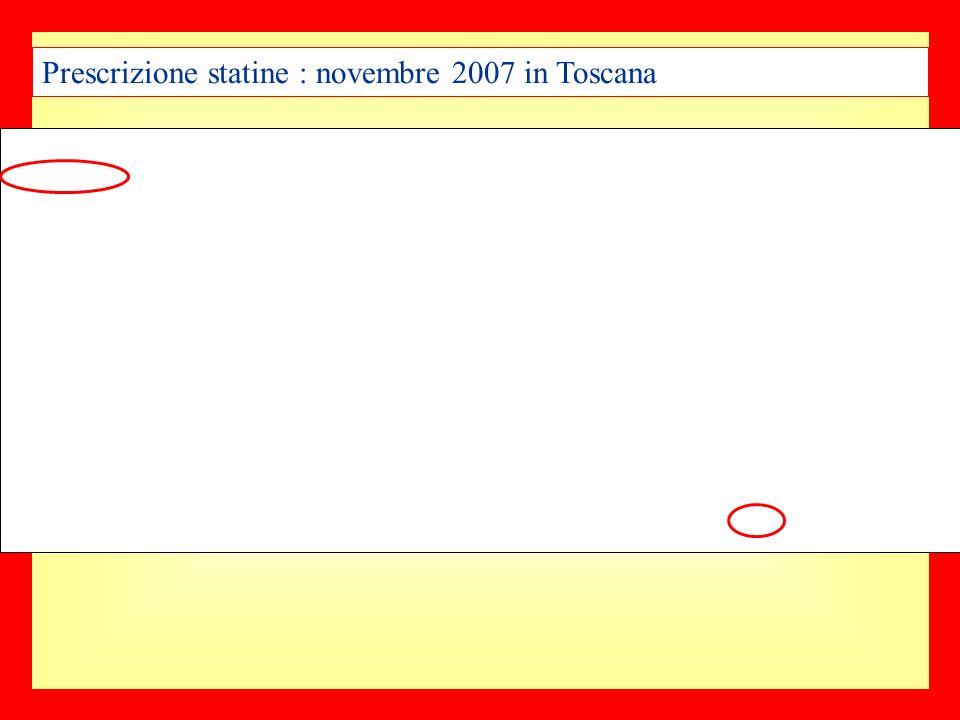 Prescrizione statine : novembre 2007 in Toscana