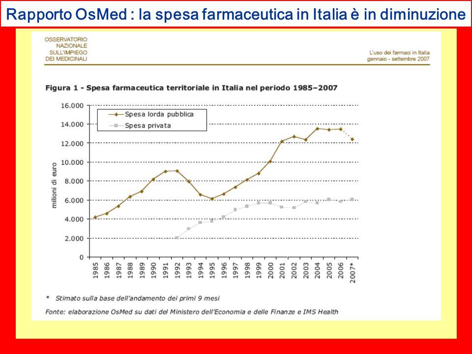 Rapporto OsMed : la spesa farmaceutica in Italia è in diminuzione