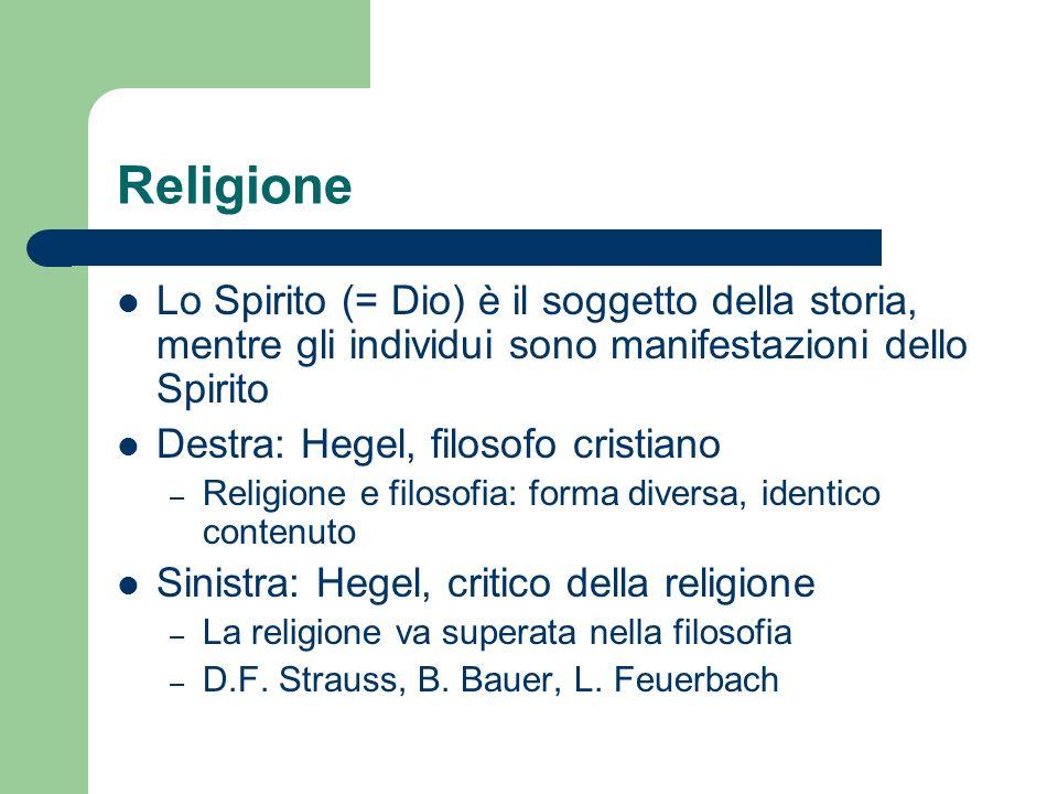 Religione Lo Spirito (= Dio) è il soggetto della storia, mentre gli individui sono manifestazioni dello Spirito Destra: Hegel, filosofo cristiano – Re