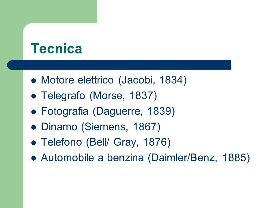 Tecnica Motore elettrico (Jacobi, 1834) Telegrafo (Morse, 1837) Fotografia (Daguerre, 1839) Dinamo (Siemens, 1867) Telefono (Bell/ Gray, 1876) Automob