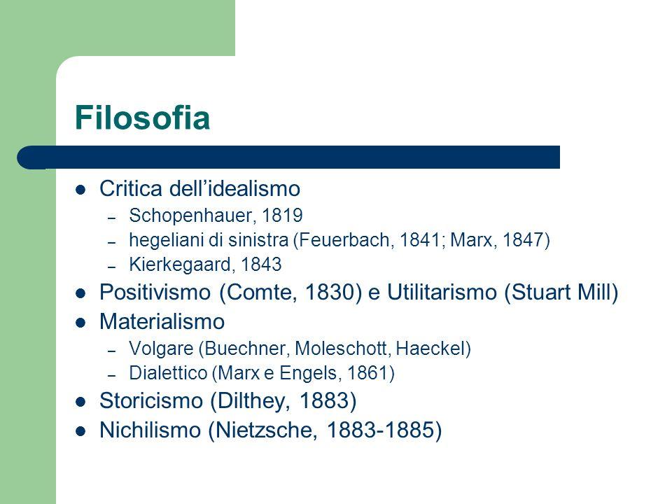 Filosofia Critica dellidealismo – Schopenhauer, 1819 – hegeliani di sinistra (Feuerbach, 1841; Marx, 1847) – Kierkegaard, 1843 Positivismo (Comte, 1830) e Utilitarismo (Stuart Mill) Materialismo – Volgare (Buechner, Moleschott, Haeckel) – Dialettico (Marx e Engels, 1861) Storicismo (Dilthey, 1883) Nichilismo (Nietzsche, 1883-1885)