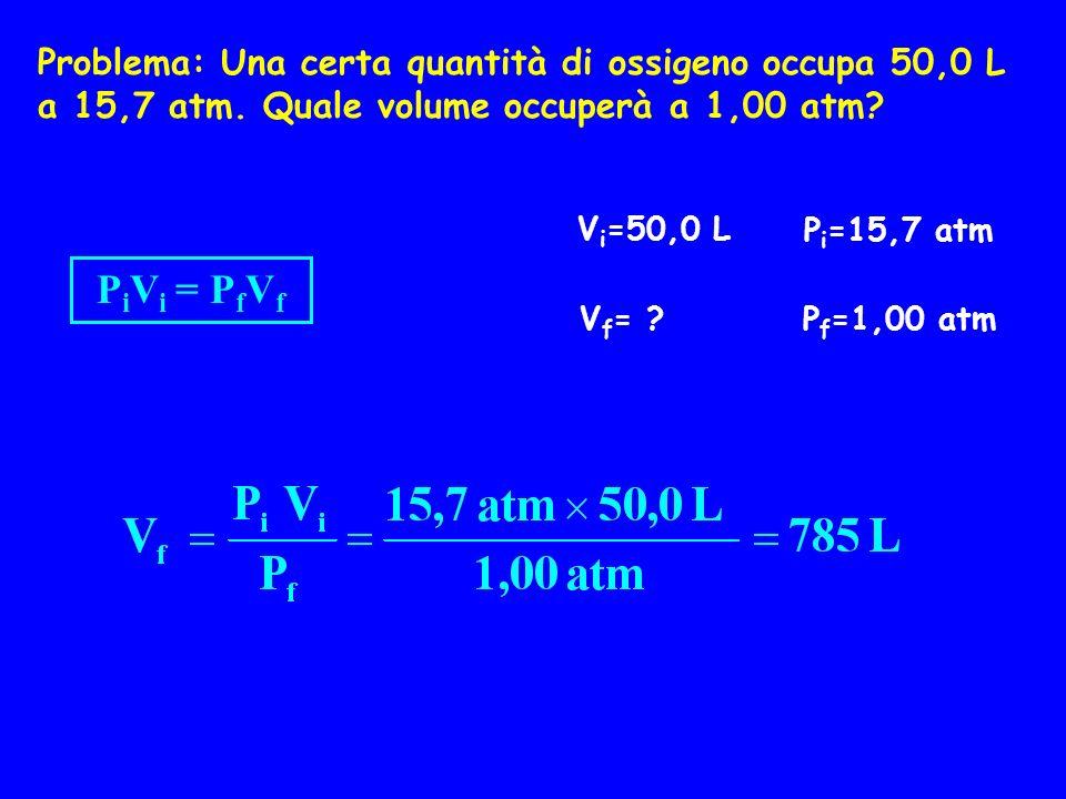 Problema: Una certa quantità di ossigeno occupa 50,0 L a 15,7 atm. Quale volume occuperà a 1,00 atm? P i V i = P f V f V i =50,0 L V f = ? P i =15,7 a