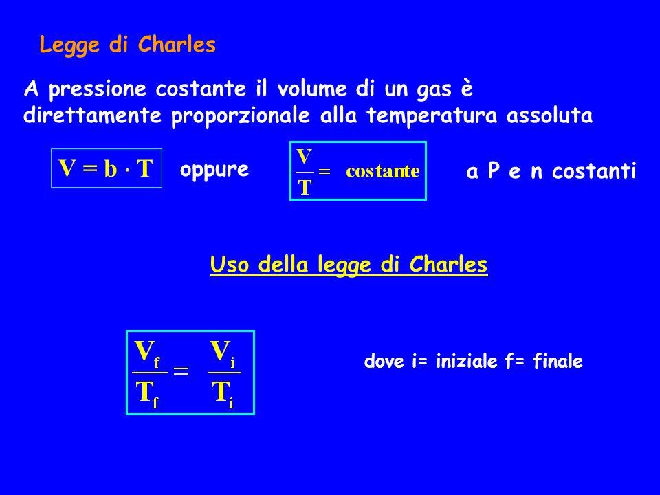 Legge di Charles A pressione costante il volume di un gas è direttamente proporzionale alla temperatura assoluta oppure V = b T a P e n costanti Uso d