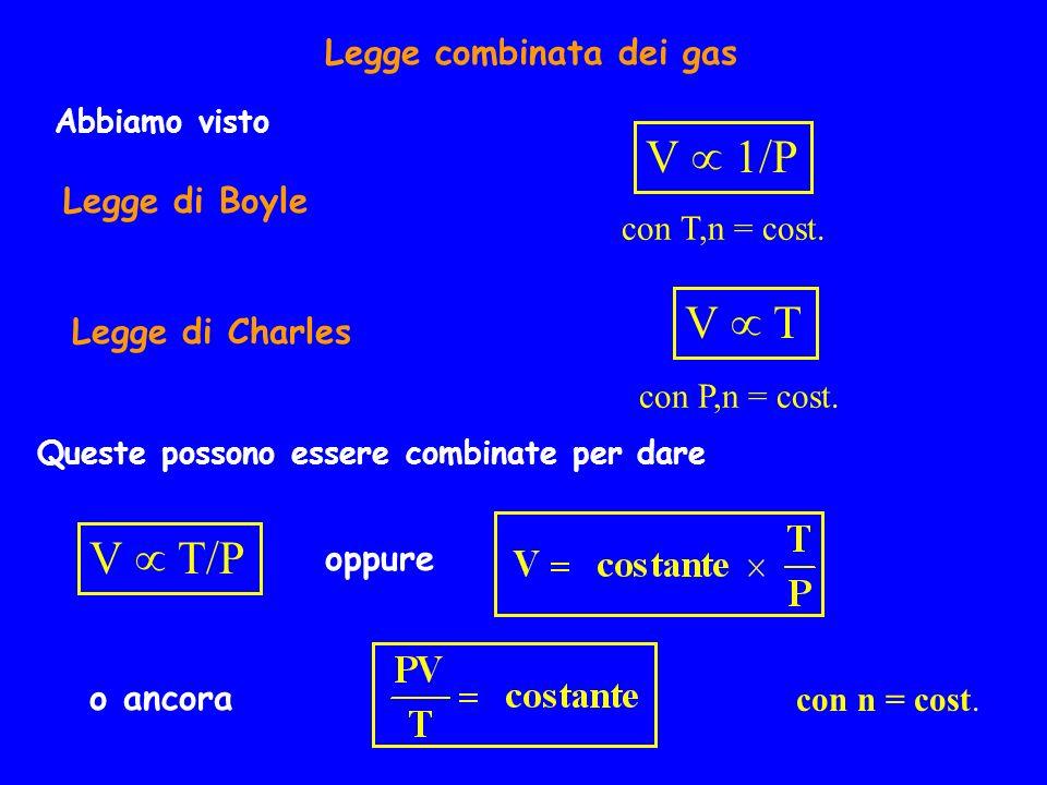 Legge combinata dei gas Abbiamo visto Legge di Boyle V 1/P con T,n = cost. V T con P,n = cost. Legge di Charles Queste possono essere combinate per da