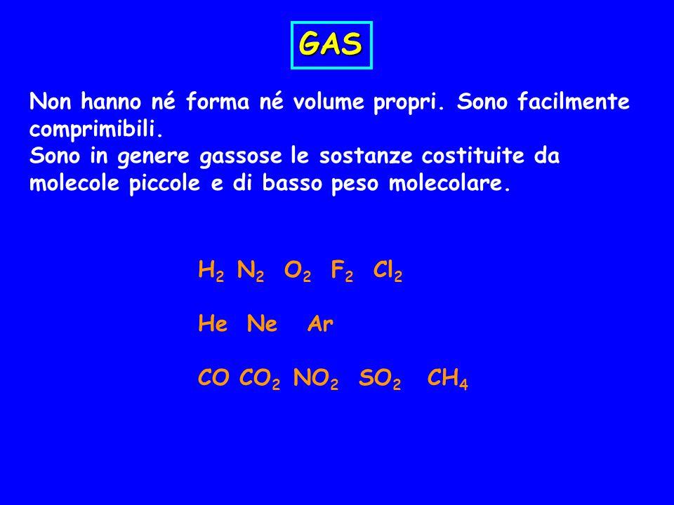GAS Non hanno né forma né volume propri. Sono facilmente comprimibili. Sono in genere gassose le sostanze costituite da molecole piccole e di basso pe