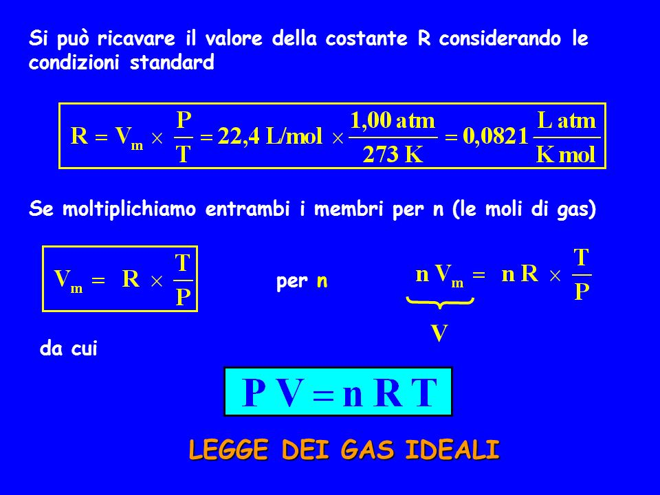 Si può ricavare il valore della costante R considerando le condizioni standard Se moltiplichiamo entrambi i membri per n (le moli di gas) per n da cui