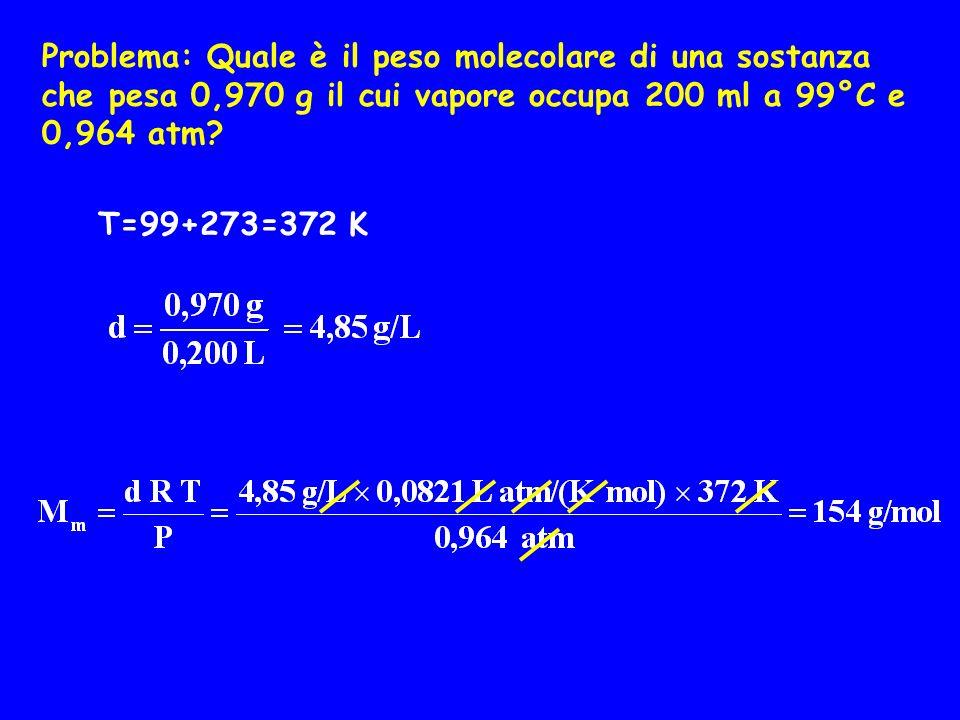Problema: Quale è il peso molecolare di una sostanza che pesa 0,970 g il cui vapore occupa 200 ml a 99°C e 0,964 atm? T=99+273=372 K
