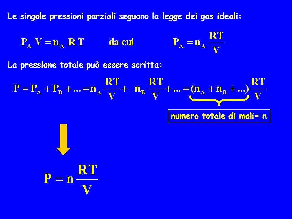 Le singole pressioni parziali seguono la legge dei gas ideali: La pressione totale può essere scritta: numero totale di moli= n