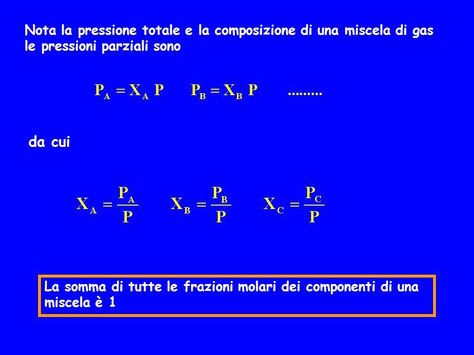Nota la pressione totale e la composizione di una miscela di gas le pressioni parziali sono da cui La somma di tutte le frazioni molari dei componenti
