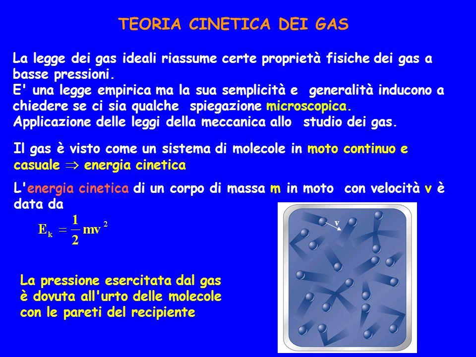 TEORIA CINETICA DEI GAS La legge dei gas ideali riassume certe proprietà fisiche dei gas a basse pressioni. E' una legge empirica ma la sua semplicità