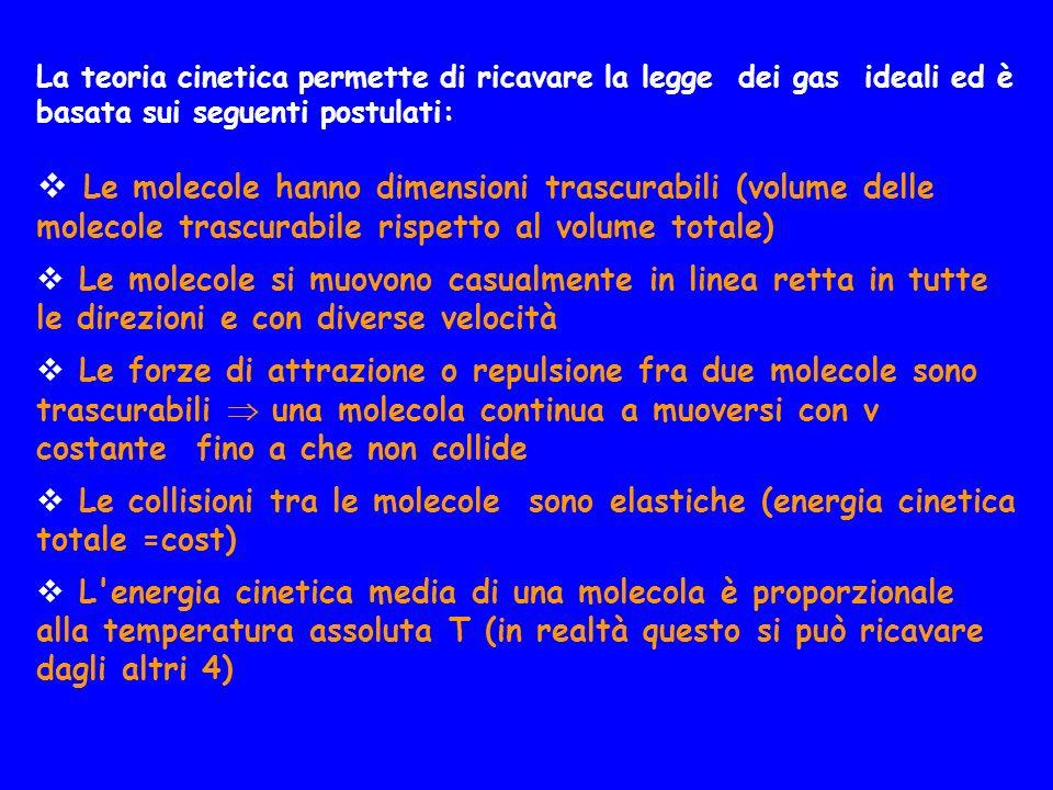 La teoria cinetica permette di ricavare la legge dei gas ideali ed è basata sui seguenti postulati: Le molecole hanno dimensioni trascurabili (volume