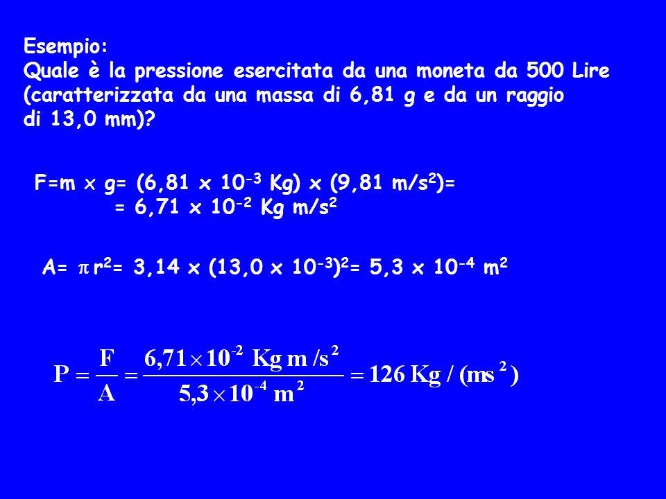 Esempio: Quale è la pressione esercitata da una moneta da 500 Lire (caratterizzata da una massa di 6,81 g e da un raggio di 13,0 mm)? F=m x g= (6,81 x
