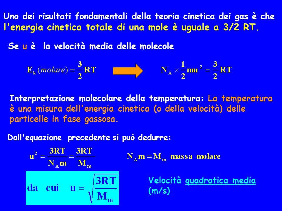 Uno dei risultati fondamentali della teoria cinetica dei gas è che l'energia cinetica totale di una mole è uguale a 3/2 RT. Se u è la velocità media d