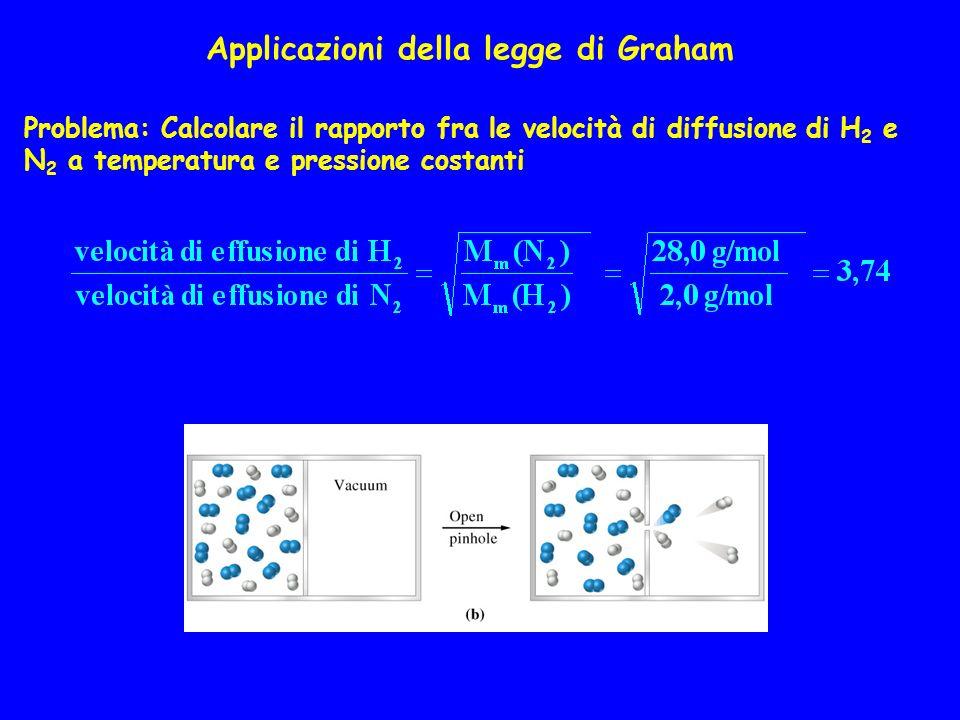 Problema: Calcolare il rapporto fra le velocità di diffusione di H 2 e N 2 a temperatura e pressione costanti Applicazioni della legge di Graham