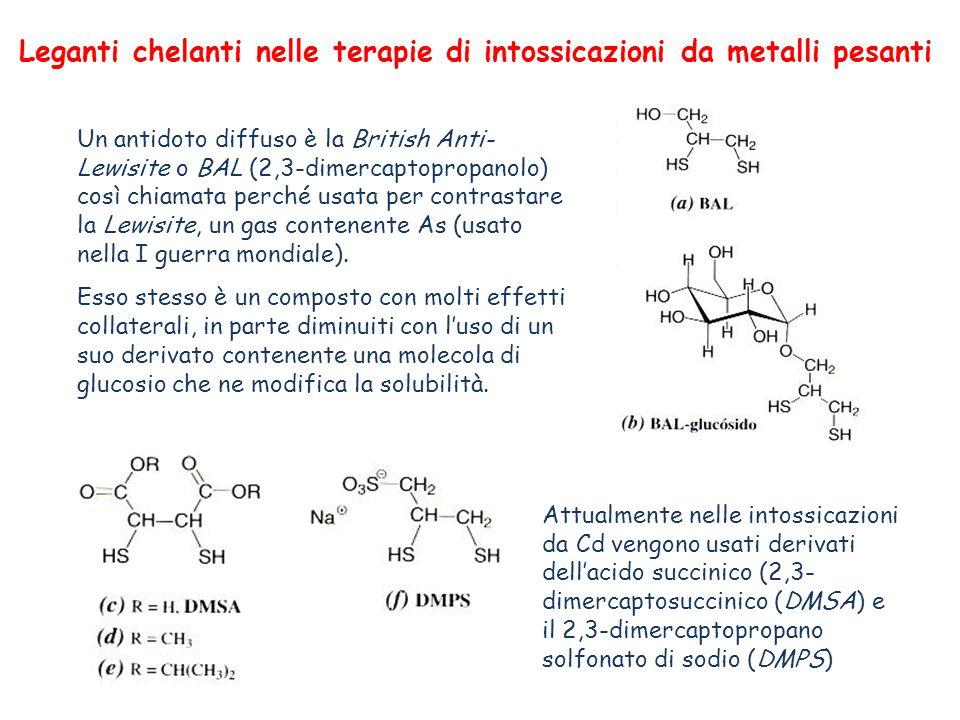 Leganti chelanti nelle terapie di intossicazioni da metalli pesanti Un antidoto diffuso è la British Anti- Lewisite o BAL (2,3-dimercaptopropanolo) così chiamata perché usata per contrastare la Lewisite, un gas contenente As (usato nella I guerra mondiale).