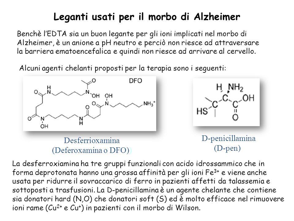 Leganti usati per il morbo di Alzheimer Benchè lEDTA sia un buon legante per gli ioni implicati nel morbo di Alzheimer, è un anione a pH neutro e perciò non riesce ad attraversare la barriera ematoencefalica e quindi non riesce ad arrivare al cervello.