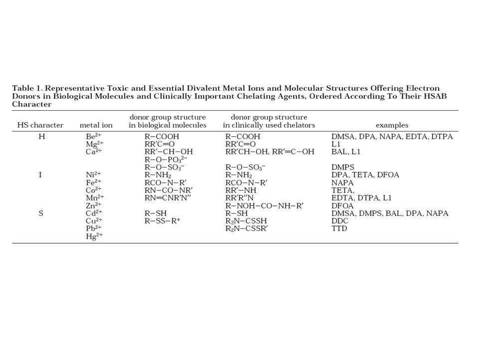Complessi del tecnezio usati in medicina nucleare per limaging di cuore, ossa, cervello e reni