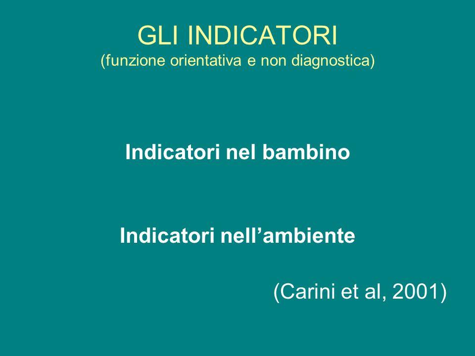 GLI INDICATORI (funzione orientativa e non diagnostica) Indicatori nel bambino Indicatori nellambiente (Carini et al, 2001)