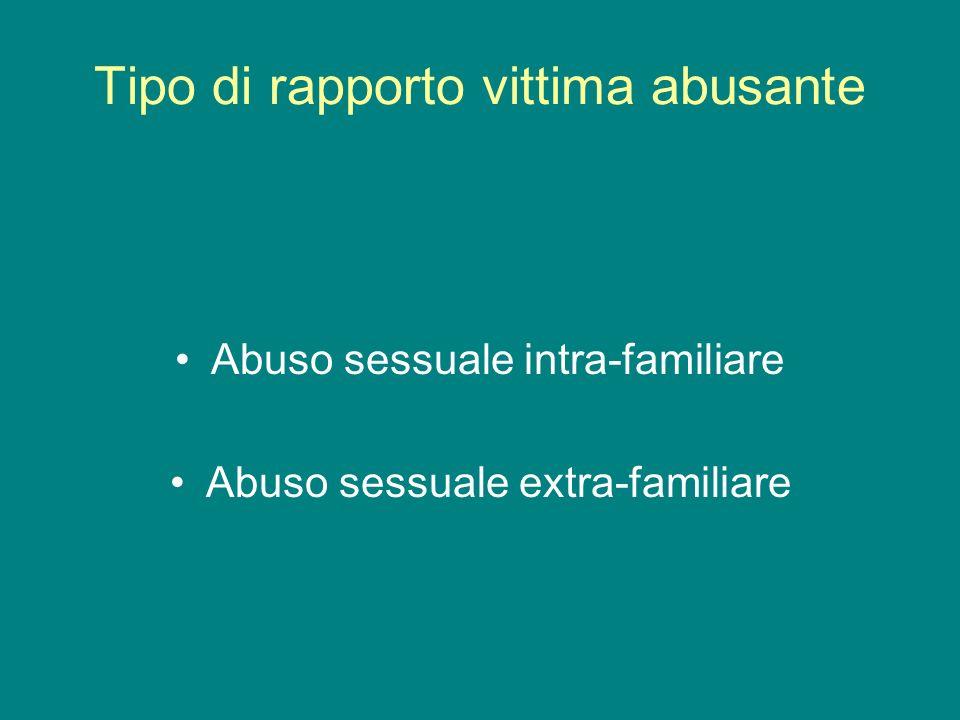 Tipo di rapporto vittima abusante Abuso sessuale intra-familiare Abuso sessuale extra-familiare