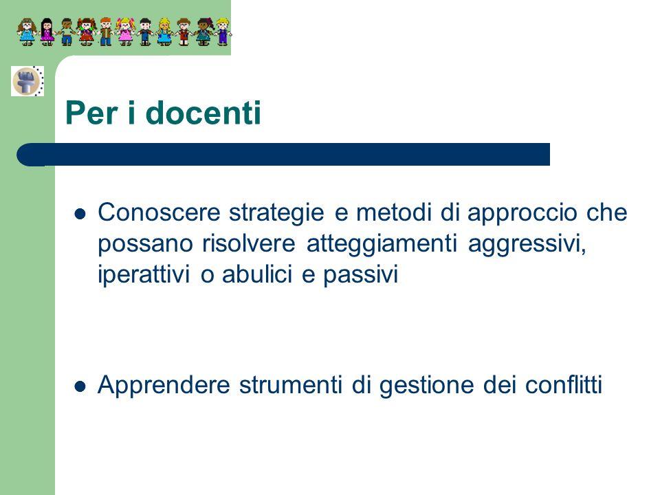 Per i docenti Conoscere strategie e metodi di approccio che possano risolvere atteggiamenti aggressivi, iperattivi o abulici e passivi Apprendere stru