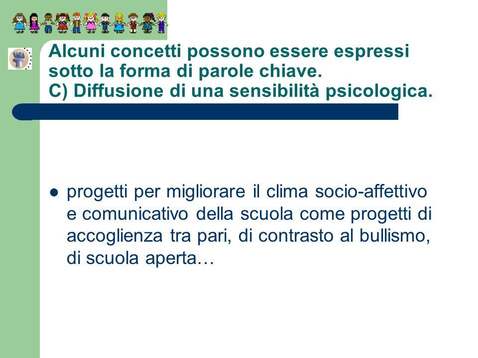 Alcuni concetti possono essere espressi sotto la forma di parole chiave. C) Diffusione di una sensibilità psicologica. progetti per migliorare il clim